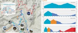 SHANGRI-LA Marathon Course